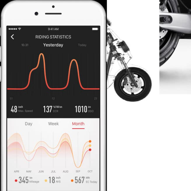 Scooter électrique Niu application connectée tracking GPS antivol