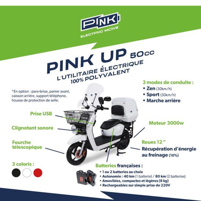 Scooter électrique pour la livraison Pink Mobility Pinkup