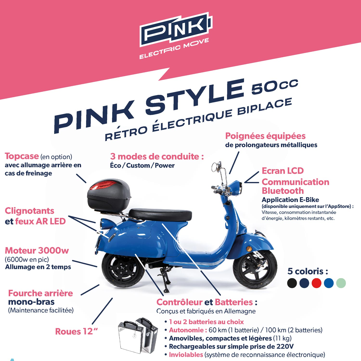 pink mobility pink style bleu 3690 go2roues. Black Bedroom Furniture Sets. Home Design Ideas